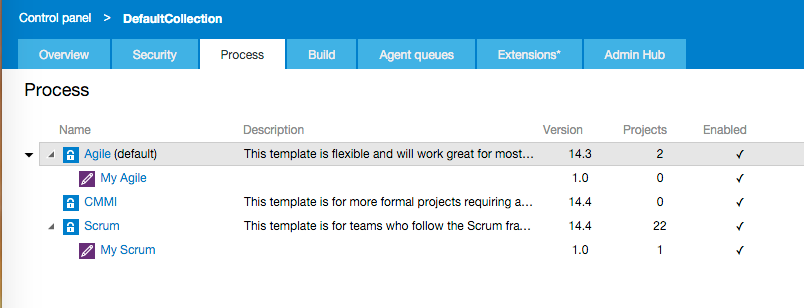 vsts-process-templates-admin