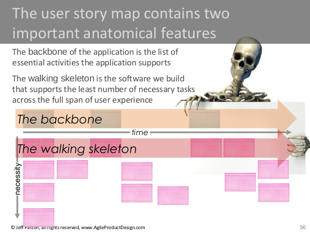 user-story-mapping-2008-54-638