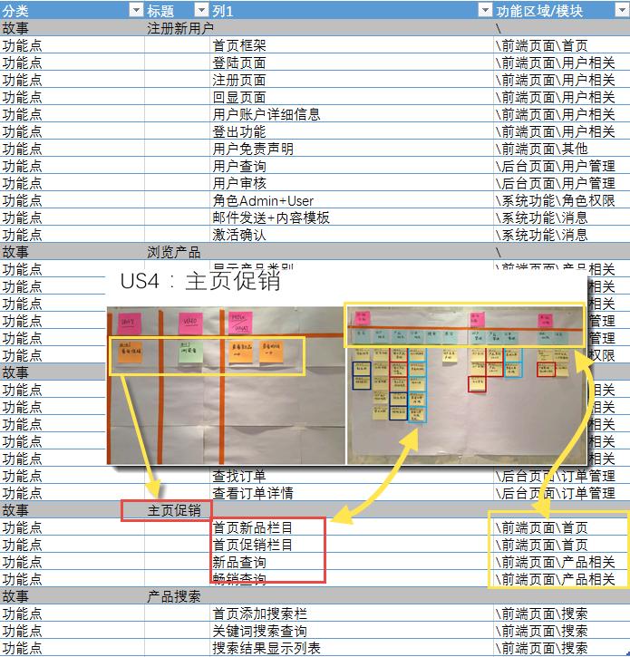 udad-2-create-backlog-03