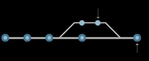 git-workflow-1
